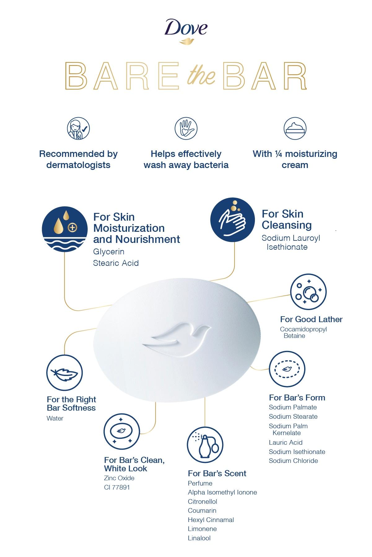 Dove Infographics Bar Soap